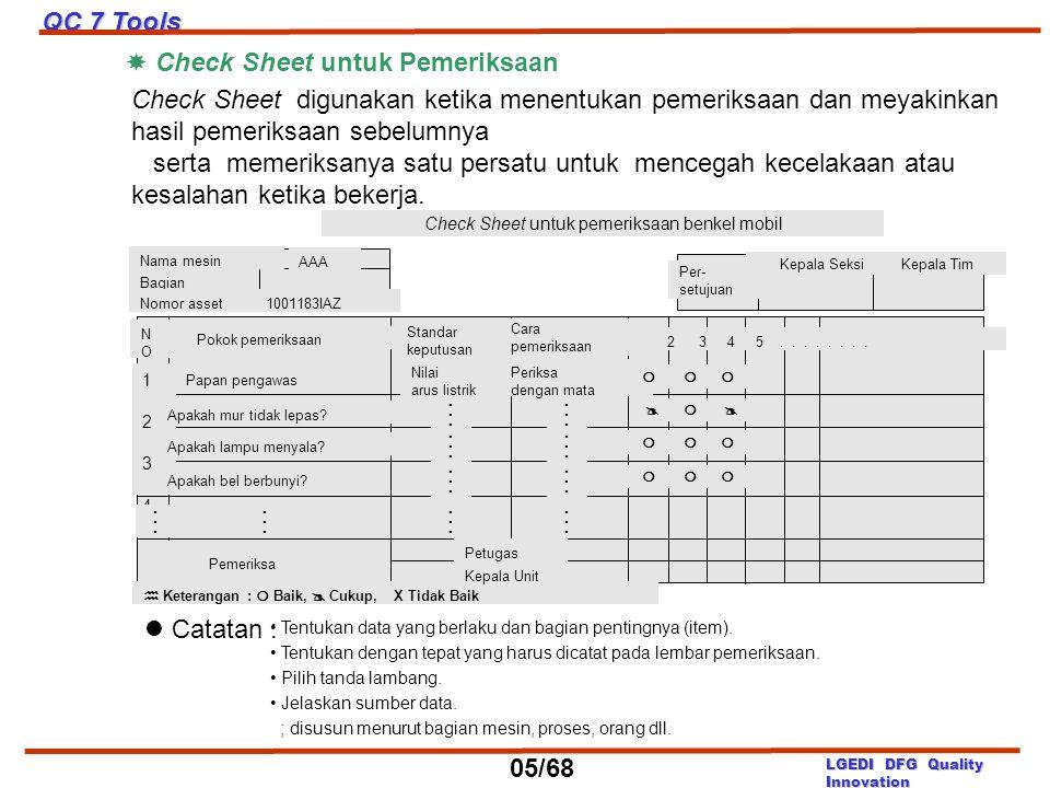 Check Sheet untuk pemeriksaan benkel mobil