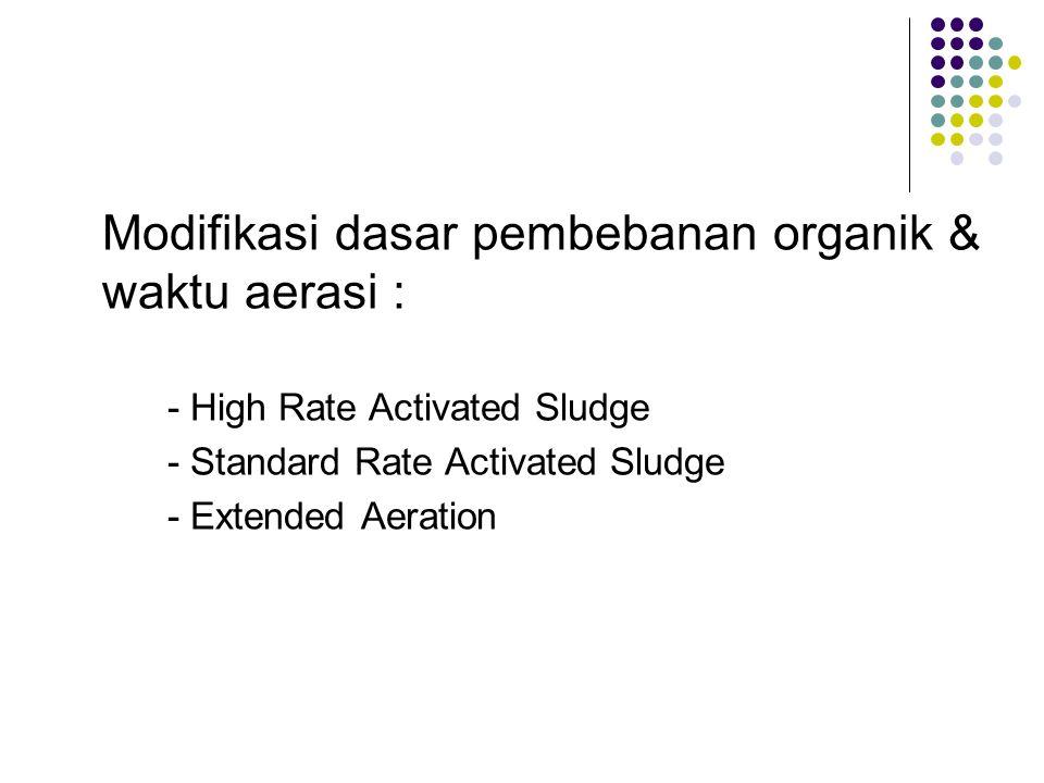 Modifikasi dasar pembebanan organik & waktu aerasi :