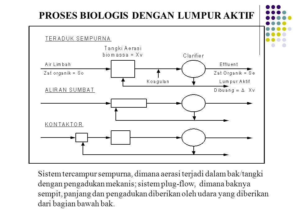 PROSES BIOLOGIS DENGAN LUMPUR AKTIF