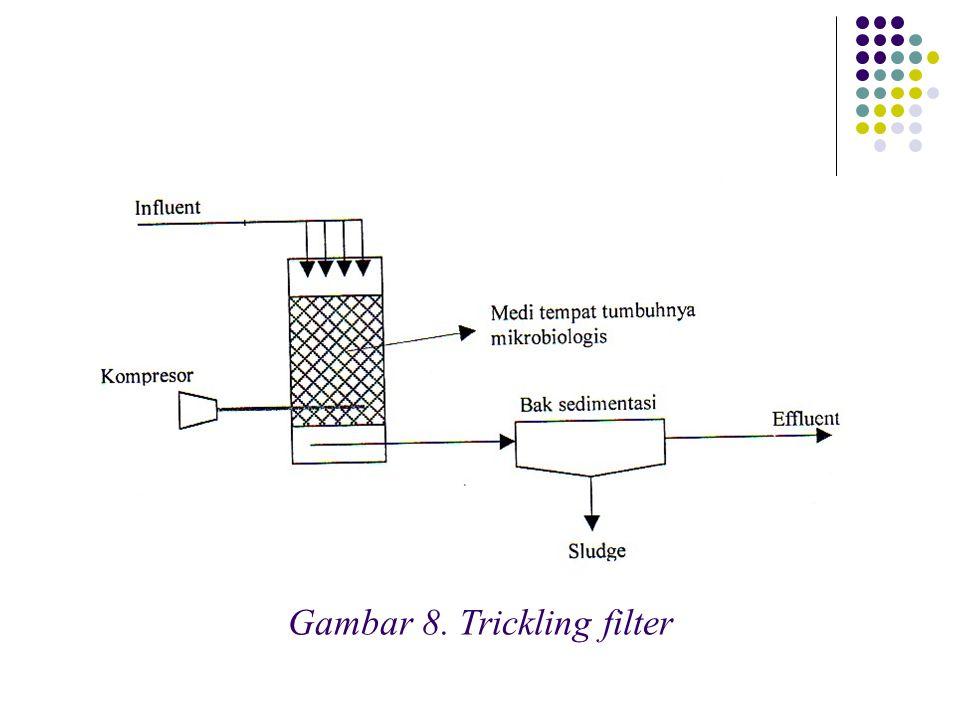 Gambar 8. Trickling filter