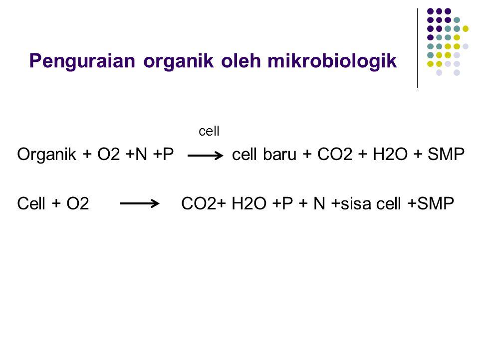 Penguraian organik oleh mikrobiologik