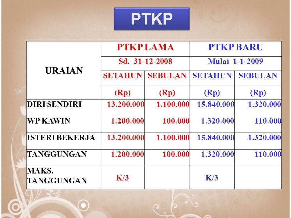 PTKP URAIAN PTKP LAMA PTKP BARU Sd. 31-12-2008 Mulai 1-1-2009 SETAHUN