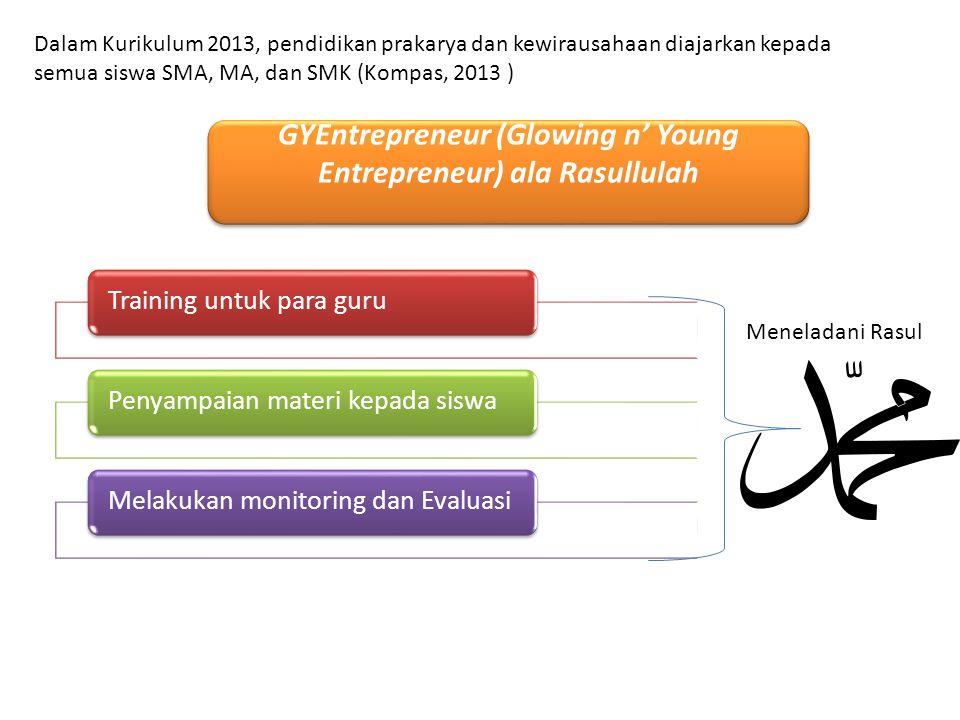 GYEntrepreneur (Glowing n' Young Entrepreneur) ala Rasullulah