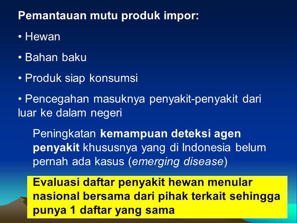 Pemantauan mutu produk impor: