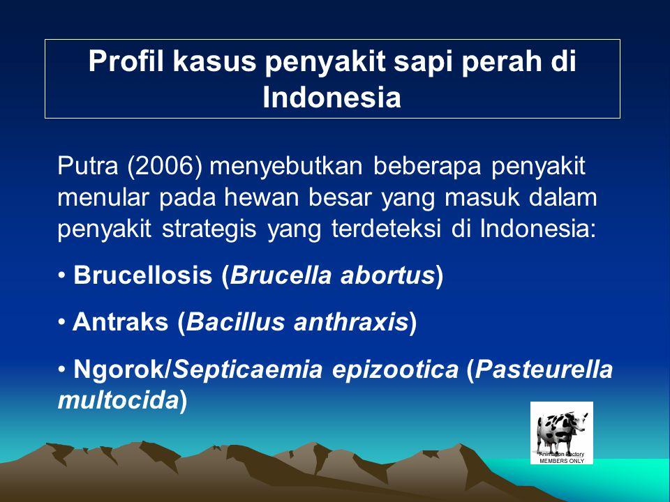 Profil kasus penyakit sapi perah di Indonesia