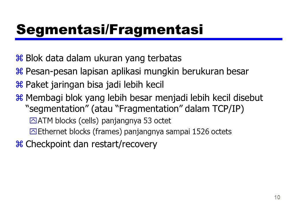 Segmentasi/Fragmentasi
