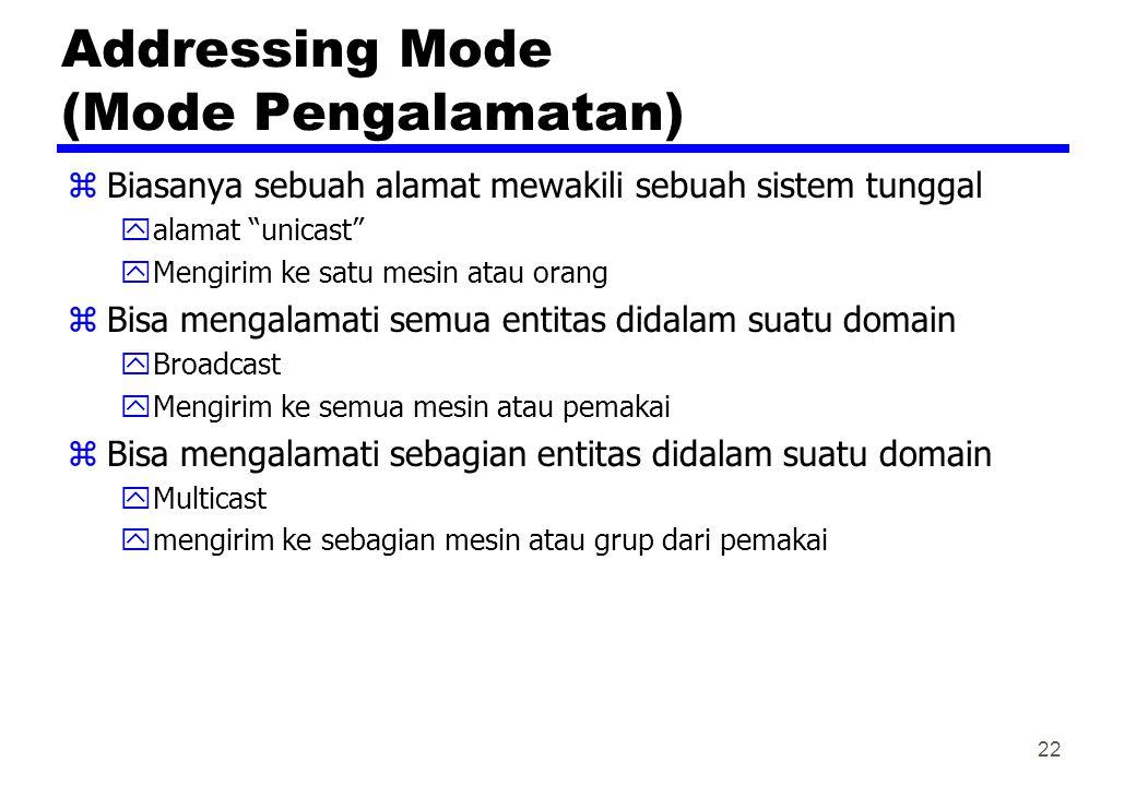 Addressing Mode (Mode Pengalamatan)