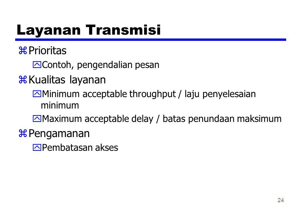 Layanan Transmisi Prioritas Kualitas layanan Pengamanan