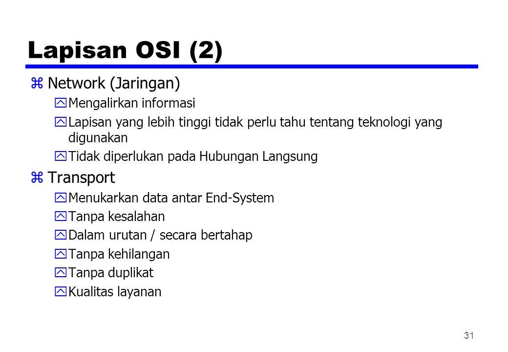 Lapisan OSI (2) Network (Jaringan) Transport Mengalirkan informasi