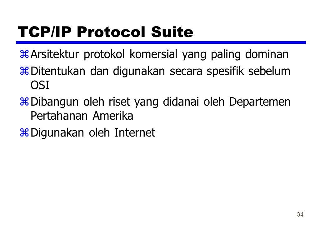 TCP/IP Protocol Suite Arsitektur protokol komersial yang paling dominan. Ditentukan dan digunakan secara spesifik sebelum OSI.