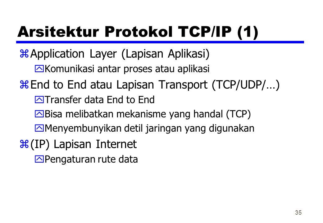 Arsitektur Protokol TCP/IP (1)