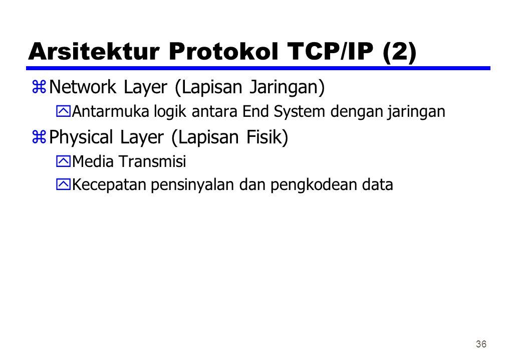 Arsitektur Protokol TCP/IP (2)
