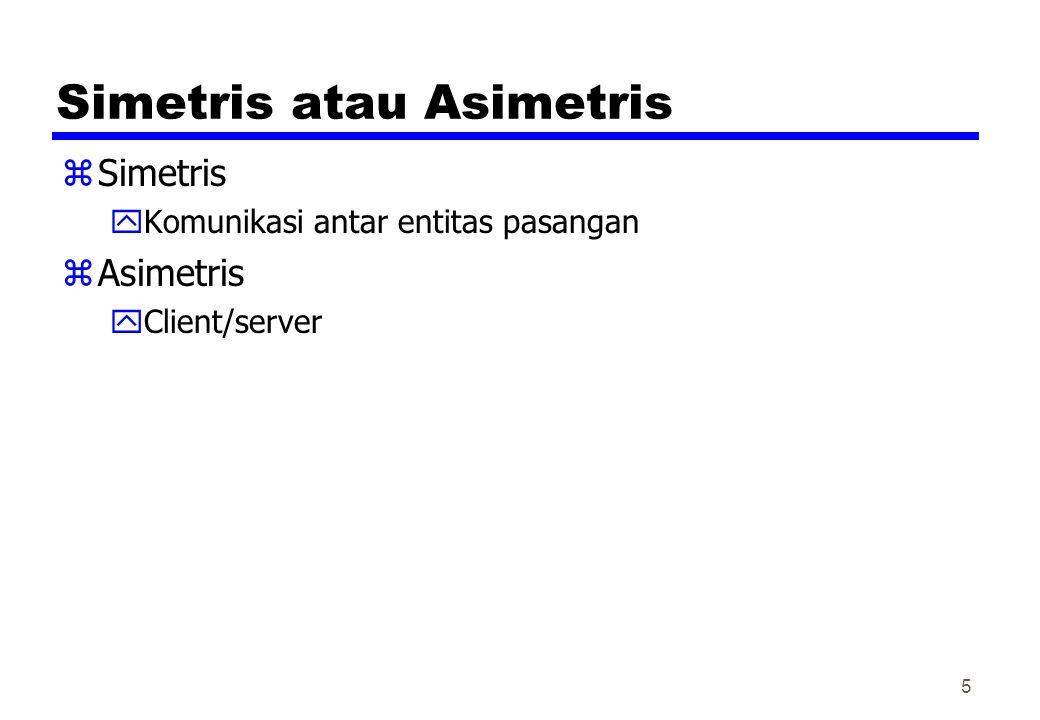Simetris atau Asimetris