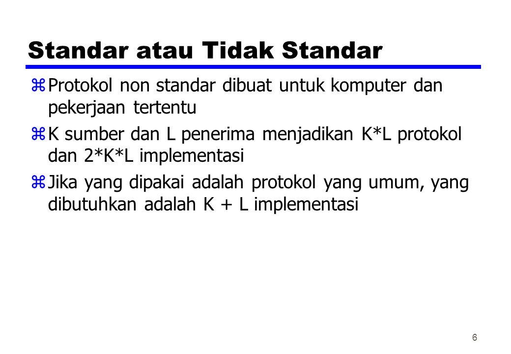 Standar atau Tidak Standar