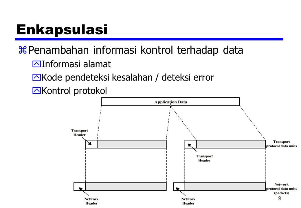 Enkapsulasi Penambahan informasi kontrol terhadap data
