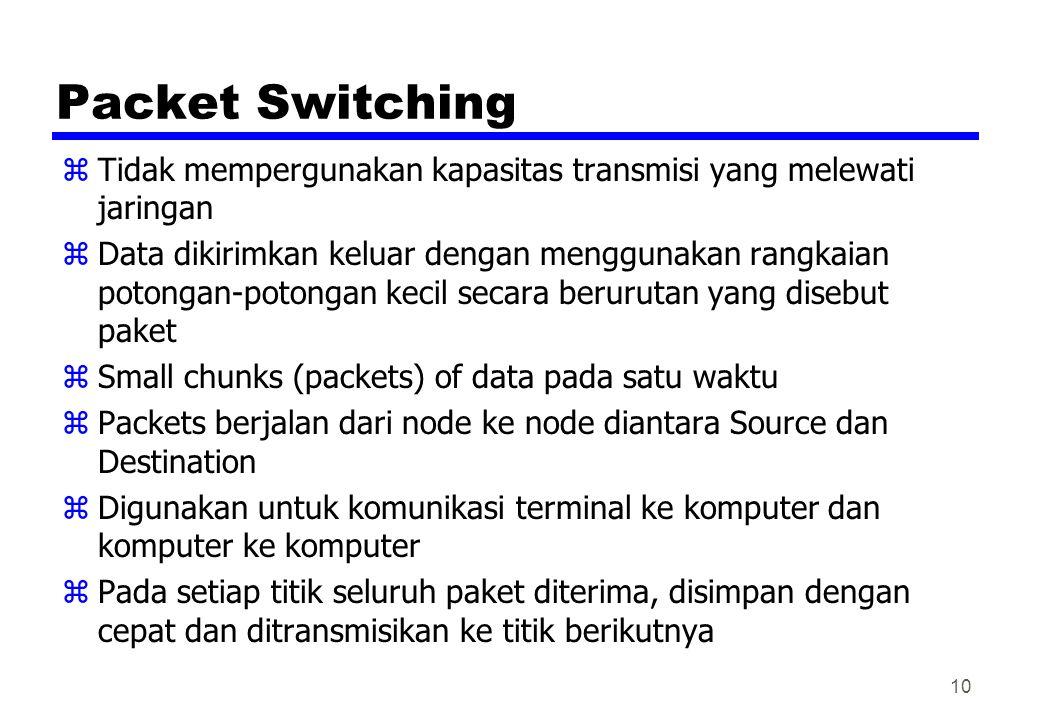 Packet Switching Tidak mempergunakan kapasitas transmisi yang melewati jaringan.