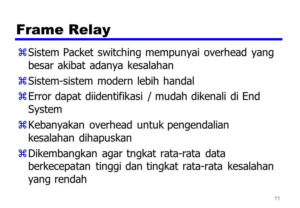 Frame Relay Sistem Packet switching mempunyai overhead yang besar akibat adanya kesalahan. Sistem-sistem modern lebih handal.