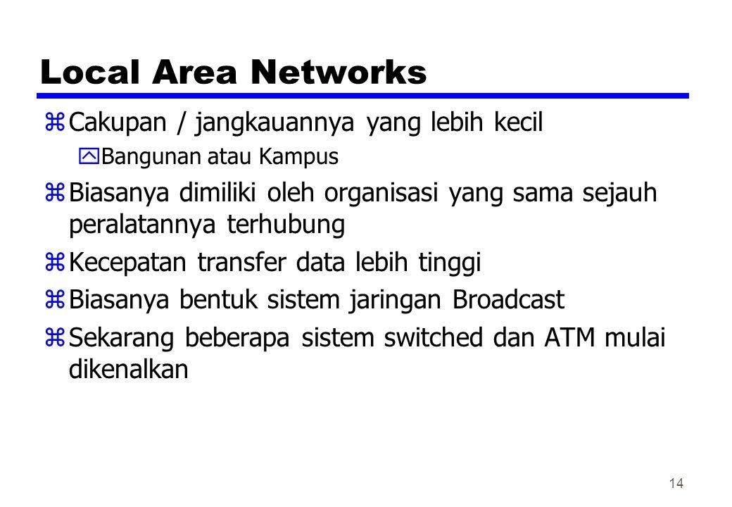 Local Area Networks Cakupan / jangkauannya yang lebih kecil