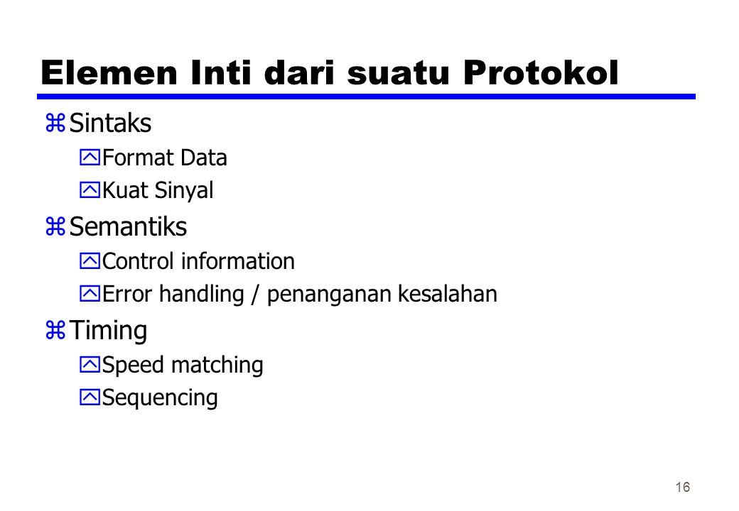 Elemen Inti dari suatu Protokol