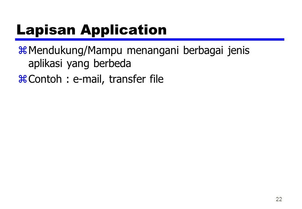Lapisan Application Mendukung/Mampu menangani berbagai jenis aplikasi yang berbeda.