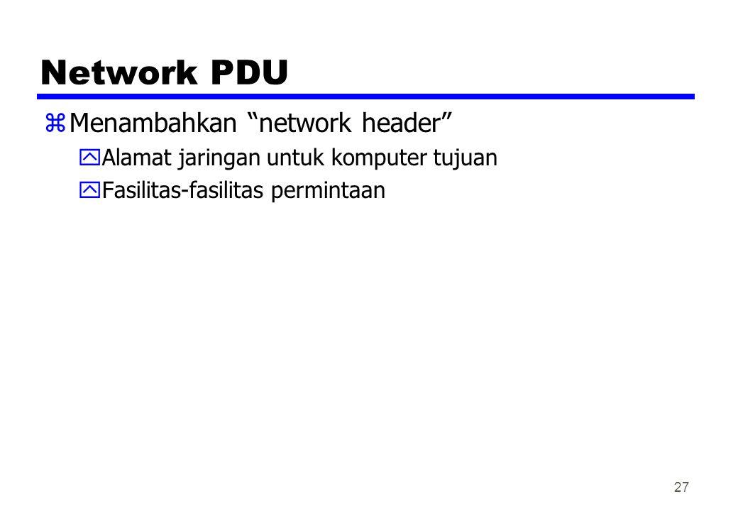 Network PDU Menambahkan network header