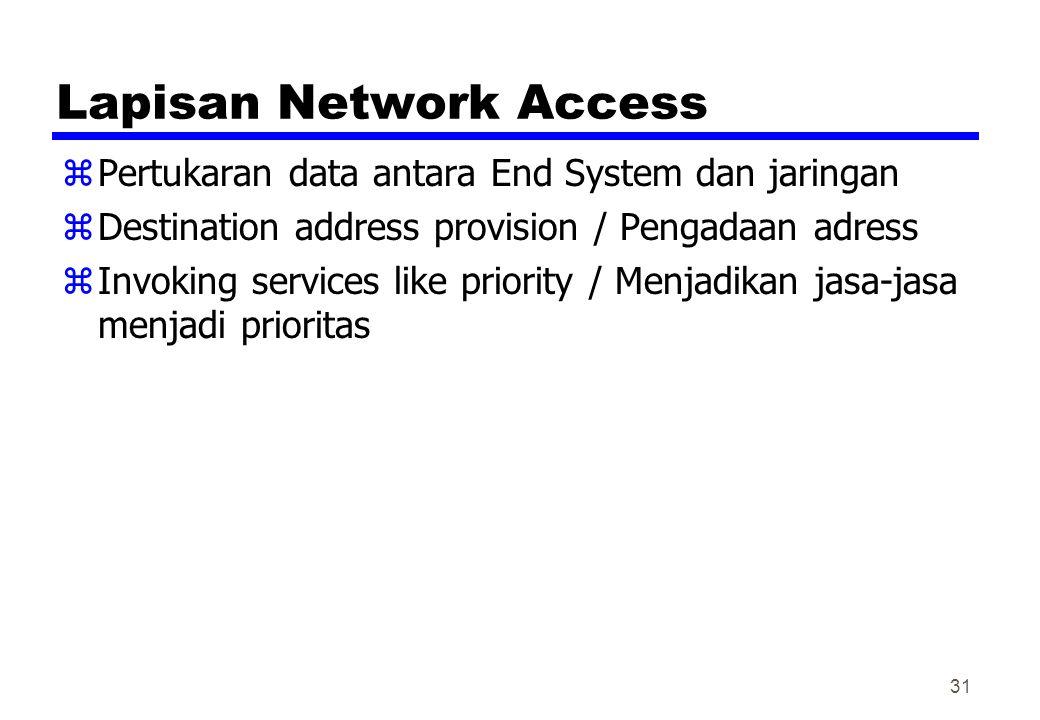 Lapisan Network Access