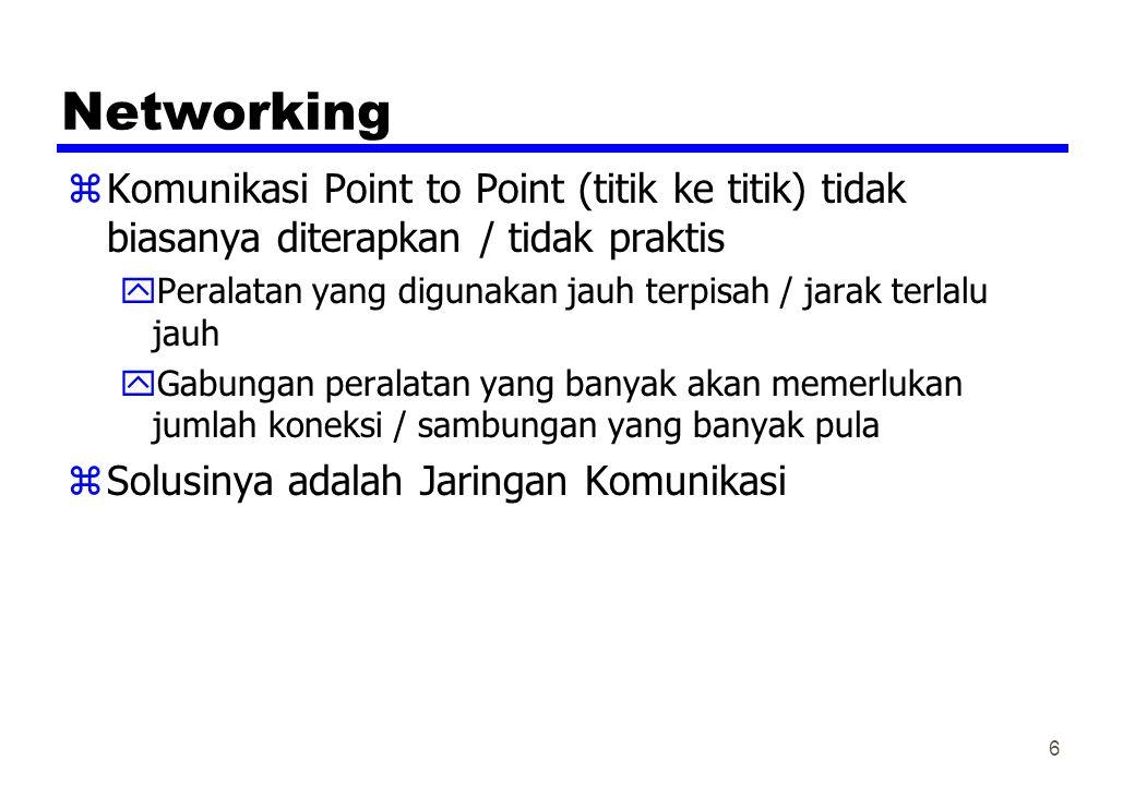 Networking Komunikasi Point to Point (titik ke titik) tidak biasanya diterapkan / tidak praktis.