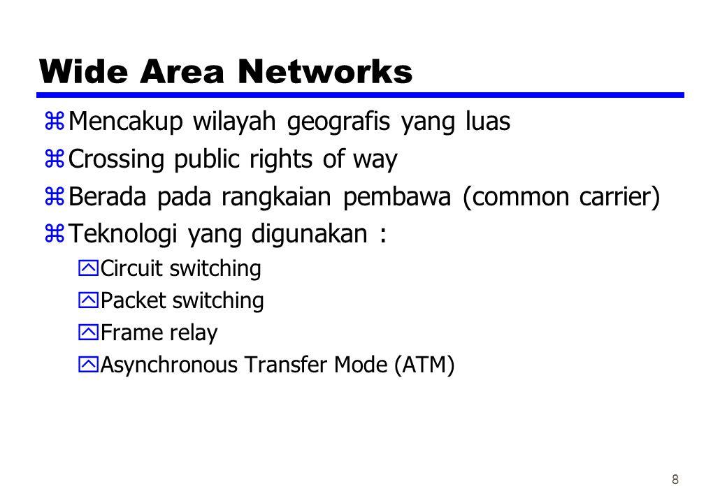 Wide Area Networks Mencakup wilayah geografis yang luas