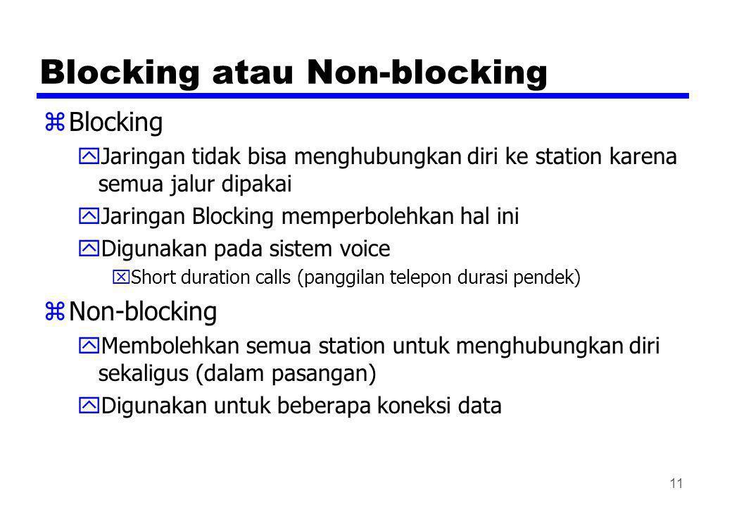 Blocking atau Non-blocking