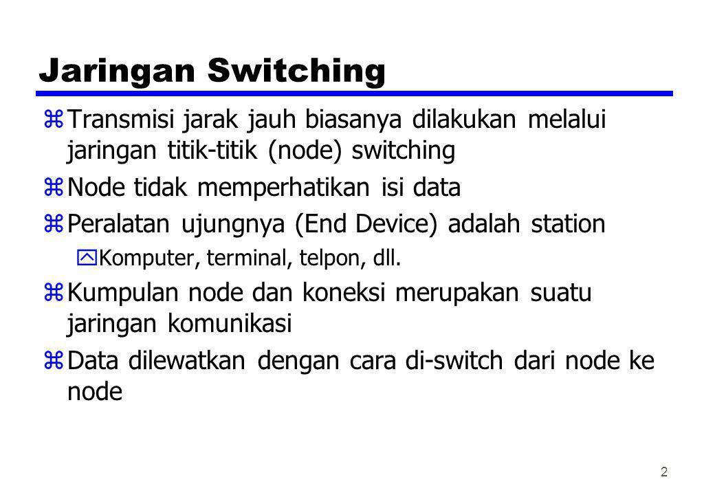 Jaringan Switching Transmisi jarak jauh biasanya dilakukan melalui jaringan titik-titik (node) switching.