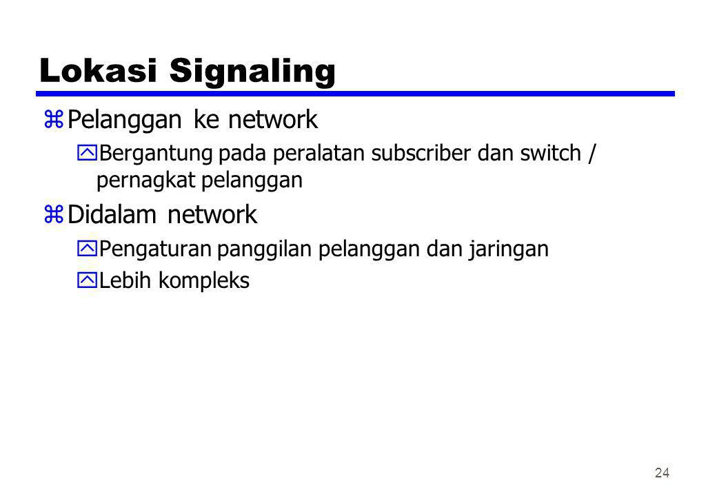 Lokasi Signaling Pelanggan ke network Didalam network