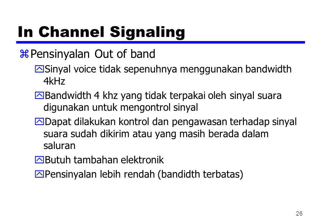 In Channel Signaling Pensinyalan Out of band