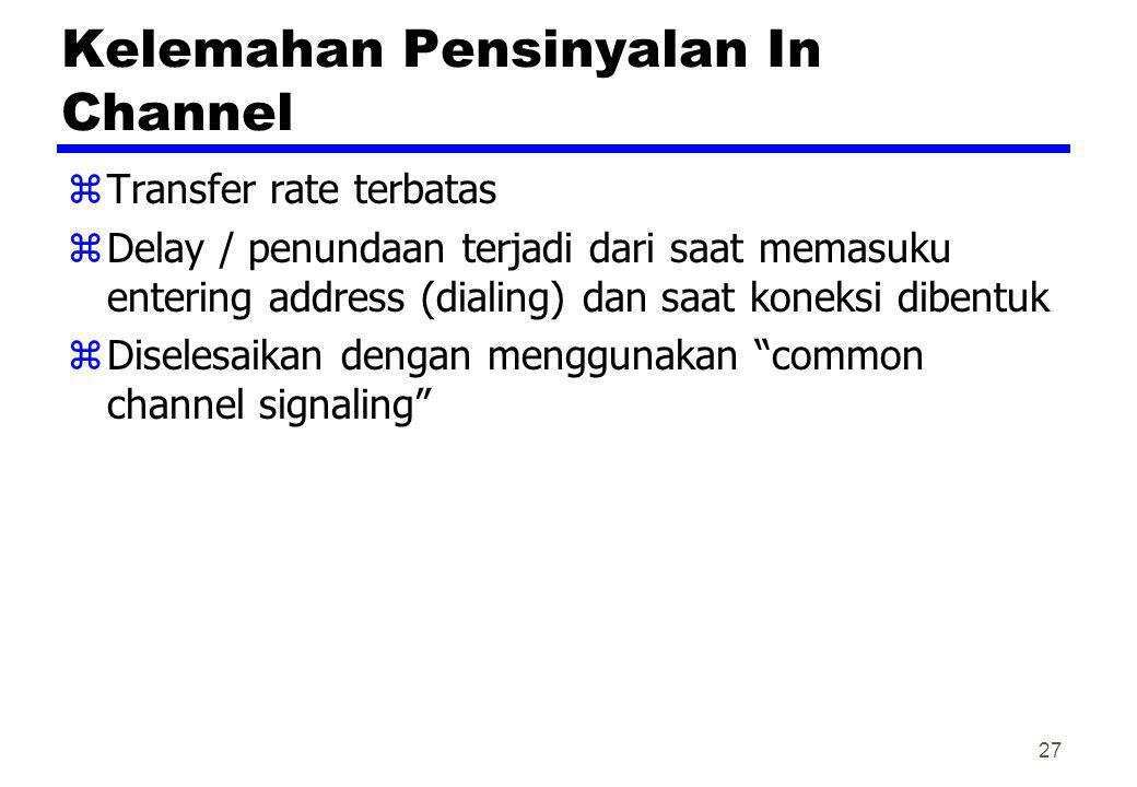 Kelemahan Pensinyalan In Channel