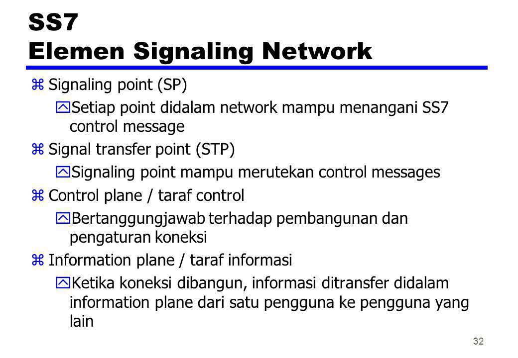 SS7 Elemen Signaling Network