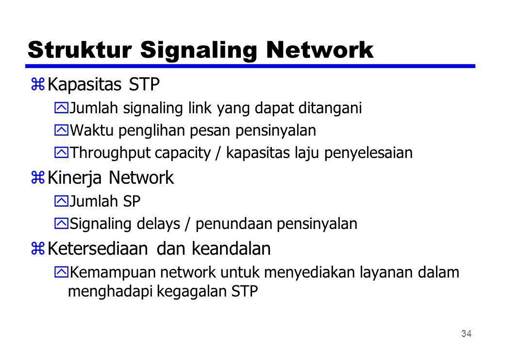 Struktur Signaling Network