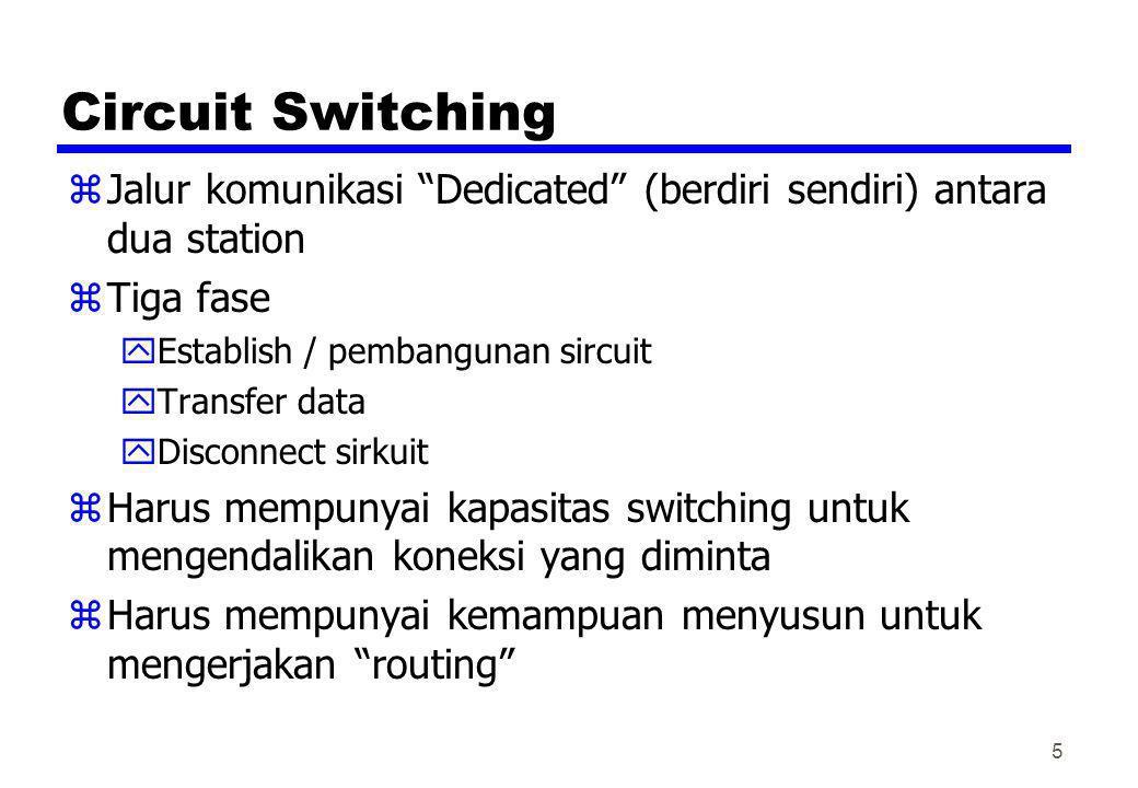 Circuit Switching Jalur komunikasi Dedicated (berdiri sendiri) antara dua station. Tiga fase. Establish / pembangunan sircuit.