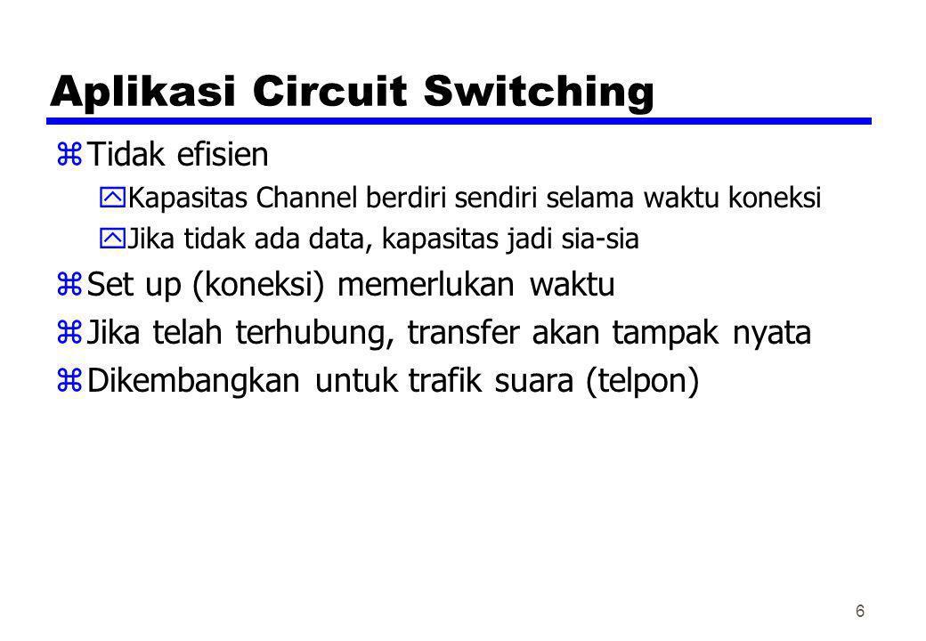 Aplikasi Circuit Switching