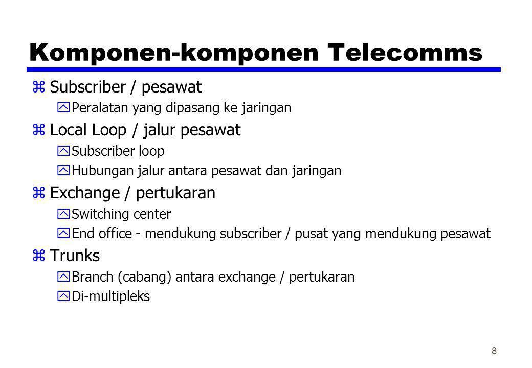 Komponen-komponen Telecomms