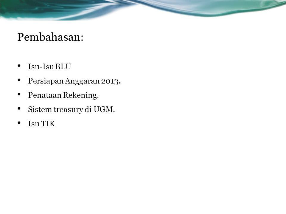 Pembahasan: Isu-Isu BLU Persiapan Anggaran 2013. Penataan Rekening.