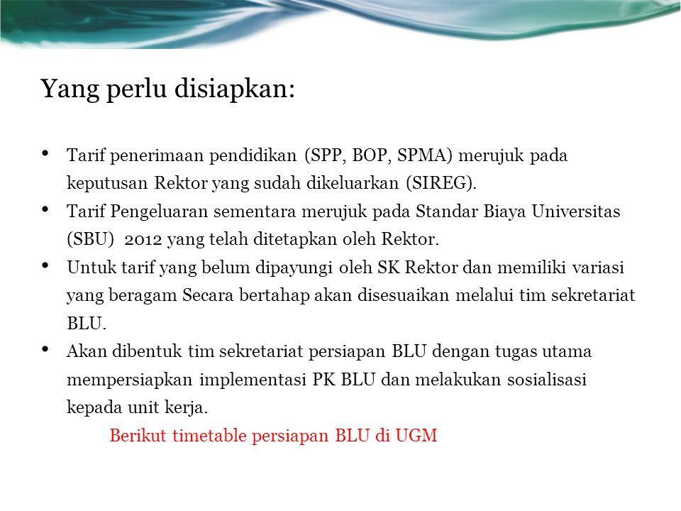 Yang perlu disiapkan: Tarif penerimaan pendidikan (SPP, BOP, SPMA) merujuk pada keputusan Rektor yang sudah dikeluarkan (SIREG).