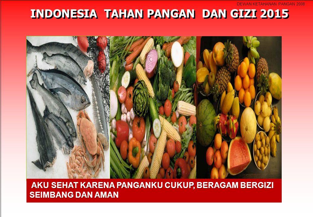 INDONESIA TAHAN PANGAN DAN GIZI 2015