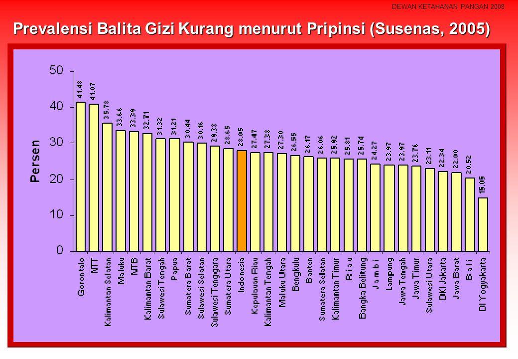 Prevalensi Balita Gizi Kurang menurut Pripinsi (Susenas, 2005)