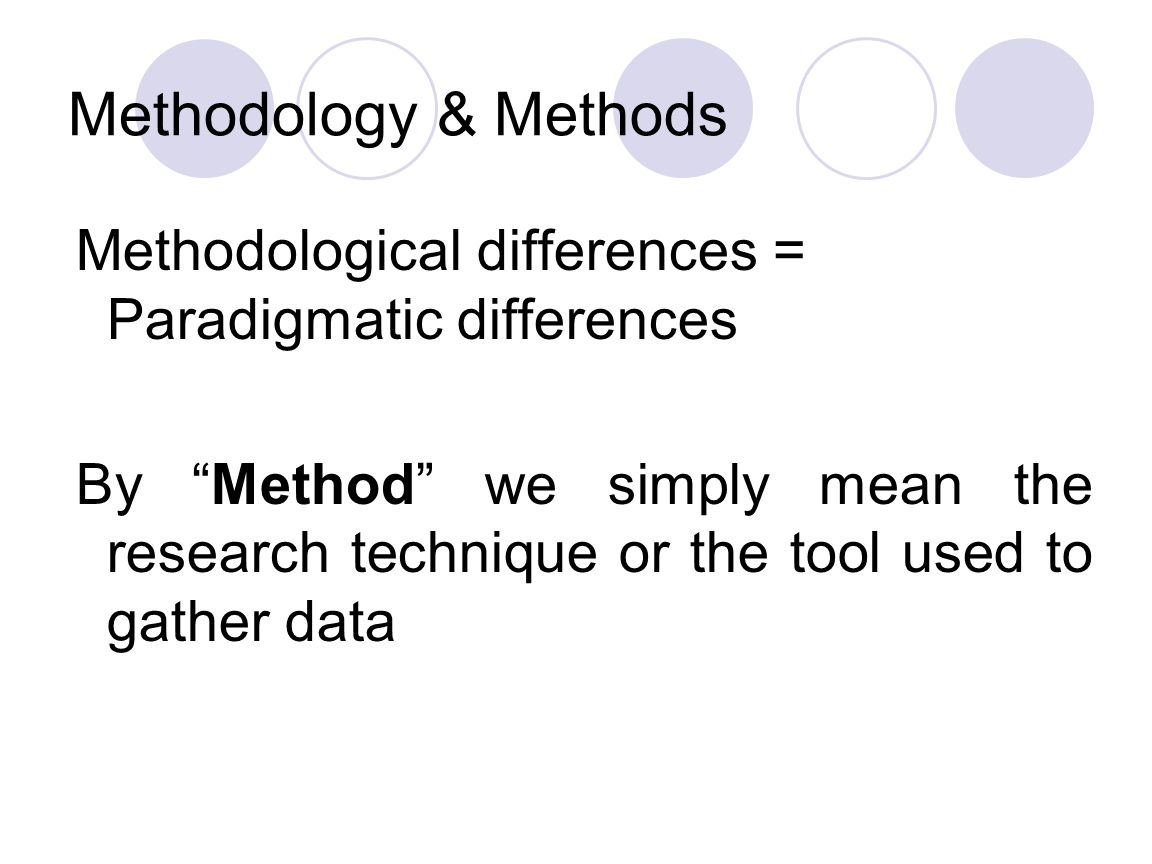 Methodology & Methods Methodological differences = Paradigmatic differences.