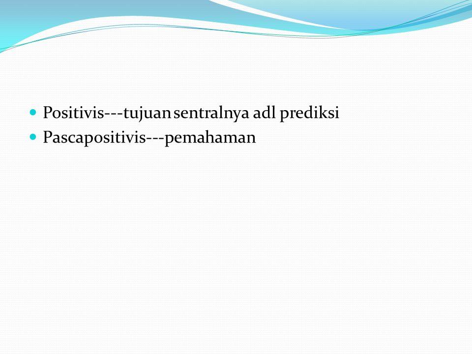 Positivis---tujuan sentralnya adl prediksi