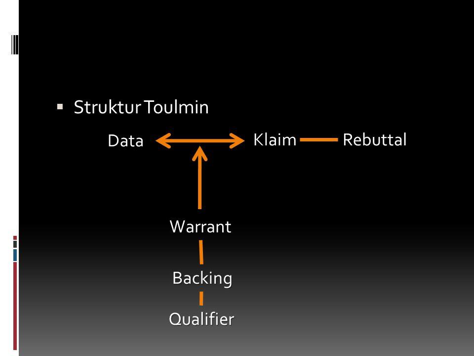 Struktur Toulmin Data Klaim Rebuttal Warrant Backing Qualifier
