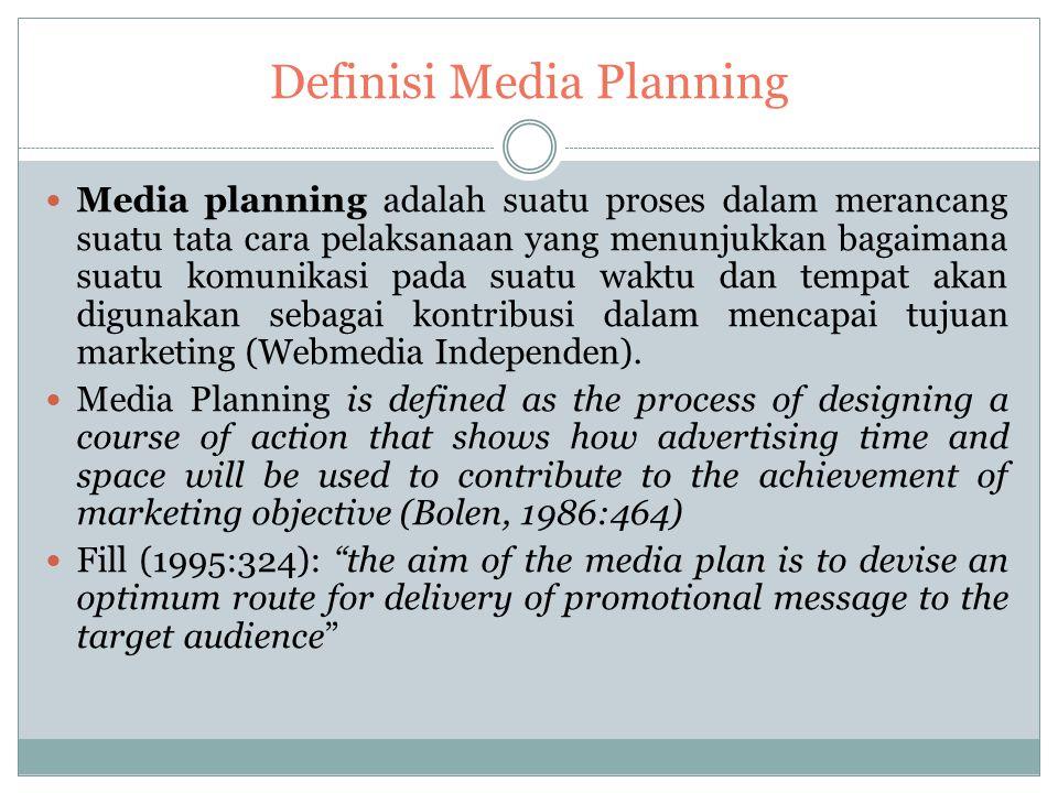 Definisi Media Planning