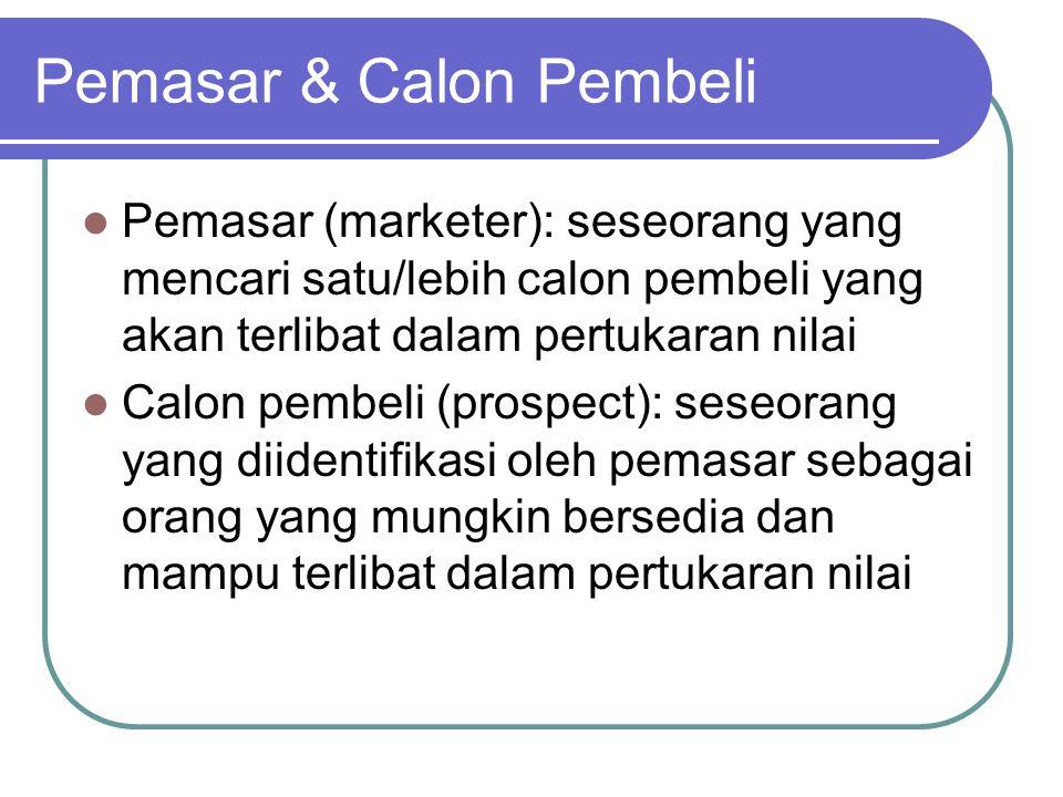 Pemasar & Calon Pembeli