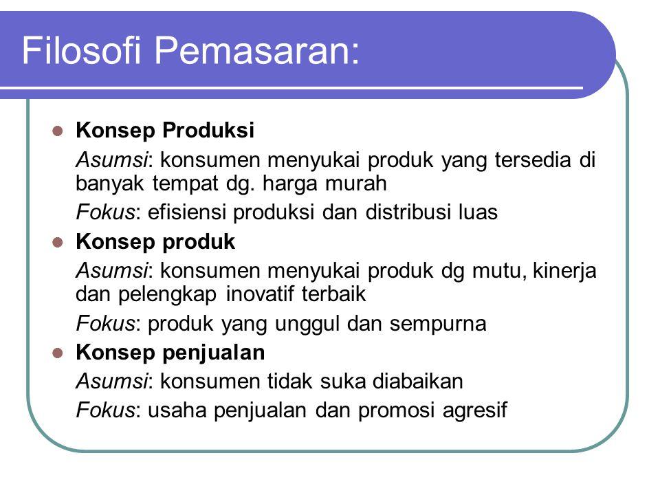 Filosofi Pemasaran: Konsep Produksi