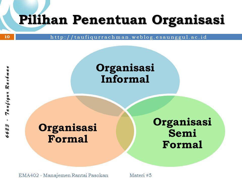 Pilihan Penentuan Organisasi