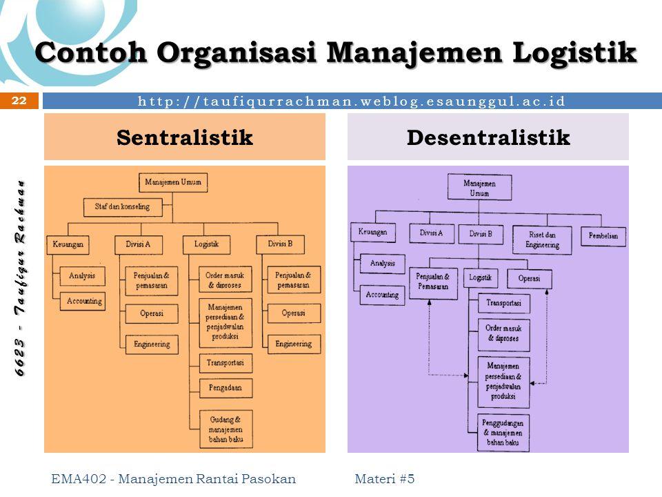 Contoh Organisasi Manajemen Logistik